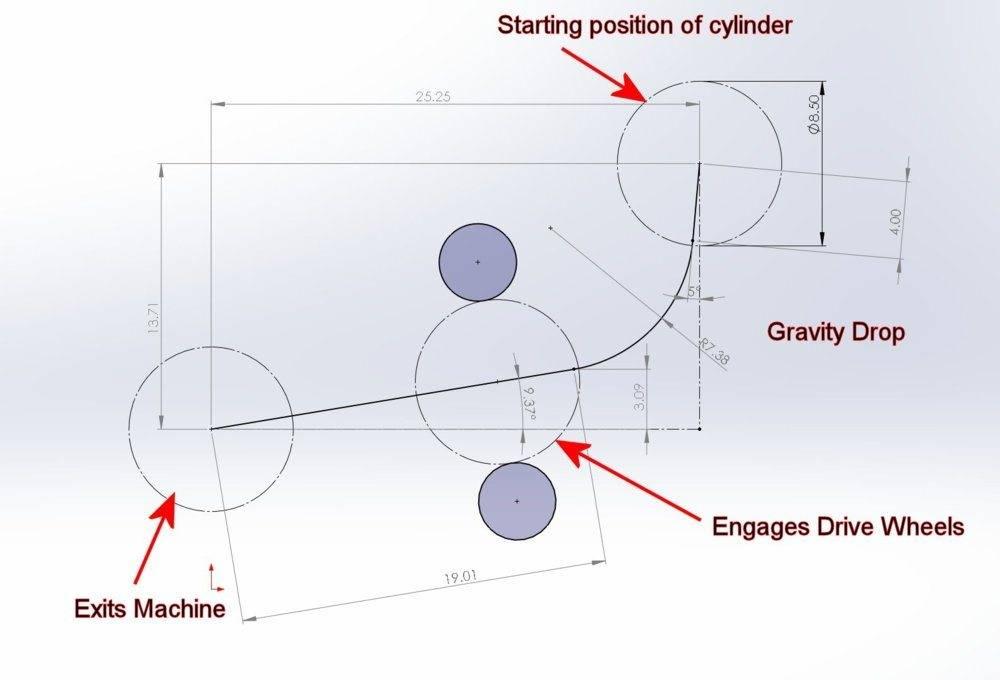 Profile of path through machine.jpg