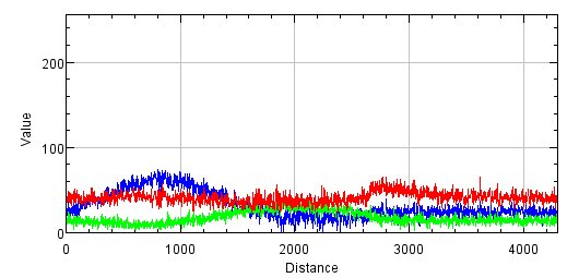 Profiles%20of%20Arcturus_zpsyxqjqcl1.jpg