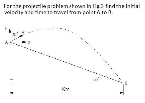 Projectile_Problem.jpg