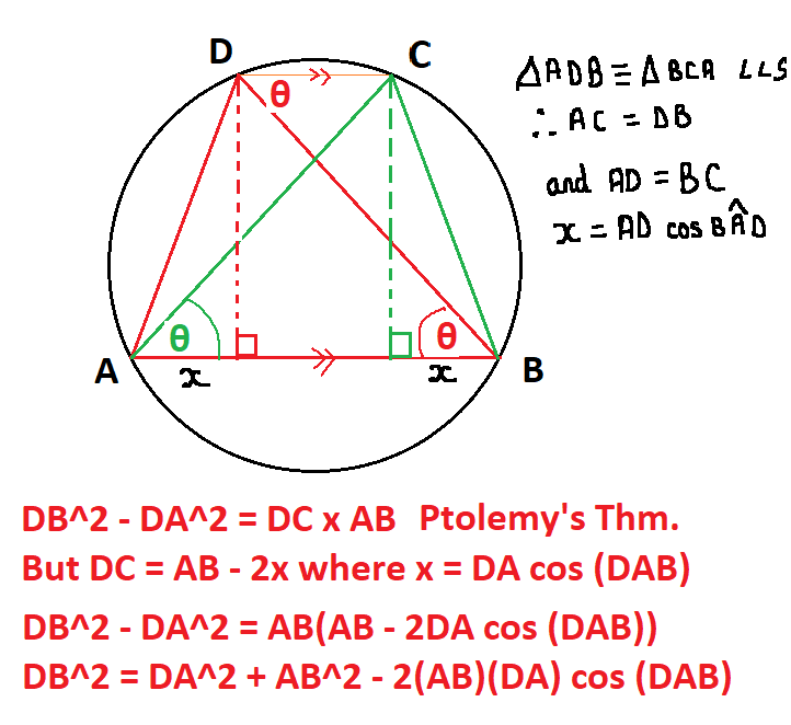Proof of law of Cosines.png