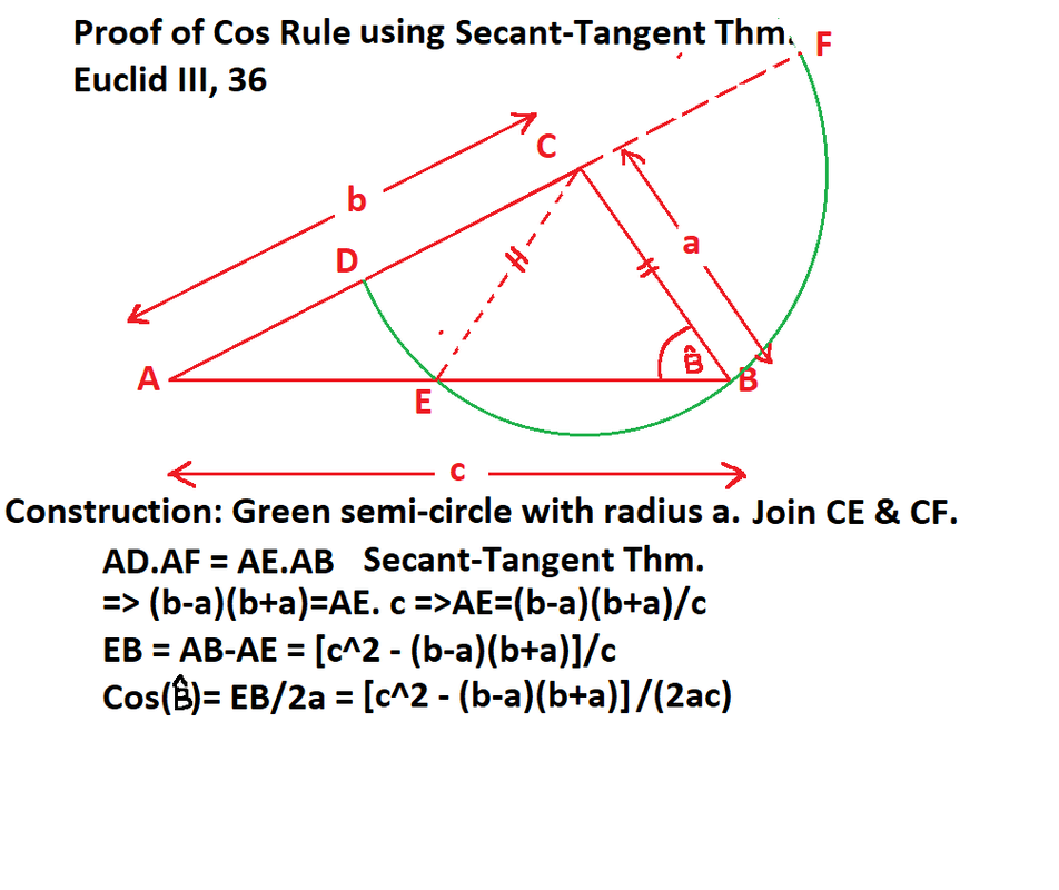 Proof of law of Cosines using Secant-Tangent Thm.png