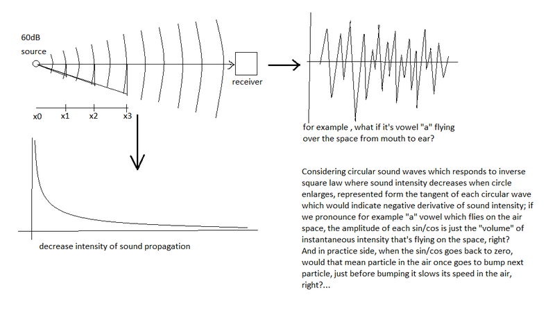 propagation_and_waves.png