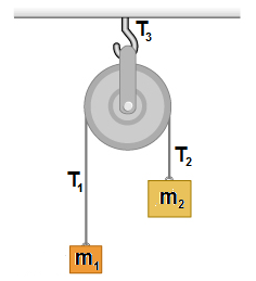 pulley_zps70f8d0bc.png