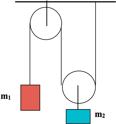 Pulleys_zps05b20a29.png