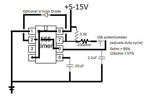 pulsewidthmodulator.png