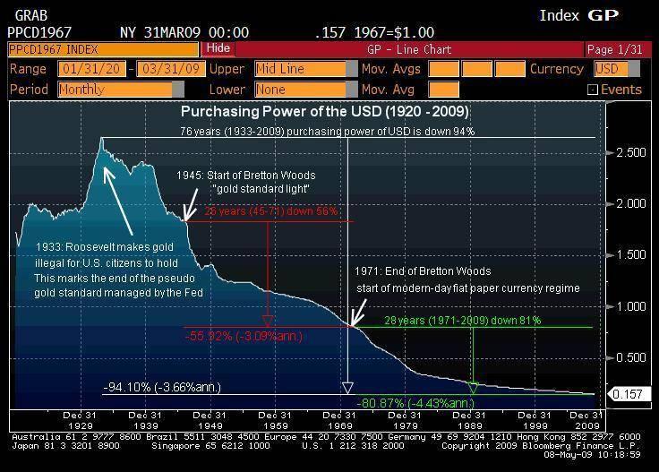purchasingpower.JPG