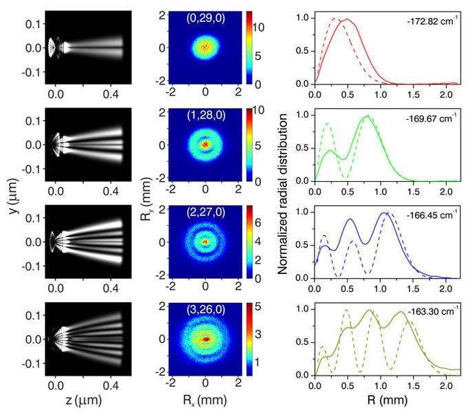 PW-2013-05-23-hydrogen-wavefunction1.jpg