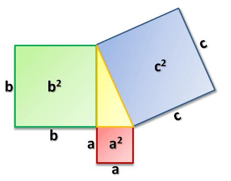 pythagorean2.png