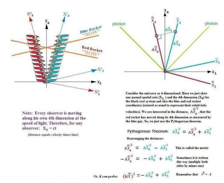 Pythorean_Lorentz.jpg
