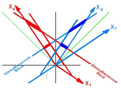 Pythorean_Lorentz_3.jpg