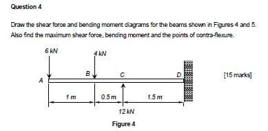 how to draw shear force and bending moment diagram pdf