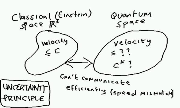 quantumspace.png