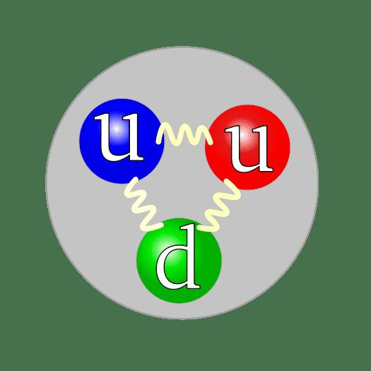 Quark_structure_proton_svg.png