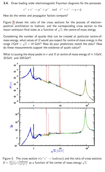 quarkproduction1.png