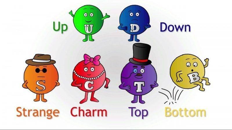 quarks.jpg