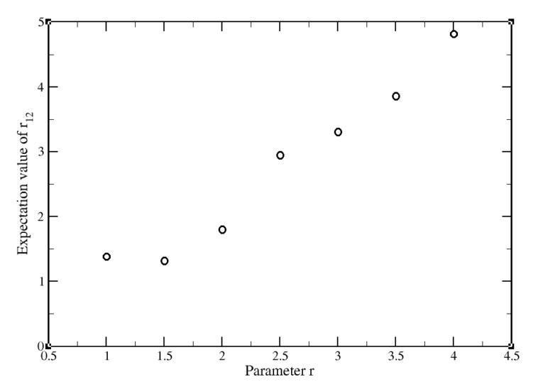r12-exp-value.jpg