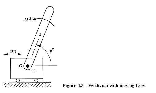 Free-body diagrams for constrained rigid multibody dynamics
