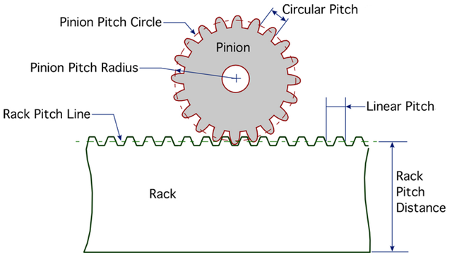 rack-and-pinion-specification-diagram.png