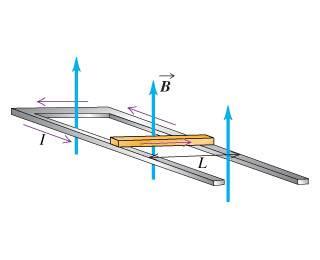 how to build a magnetic rail gun