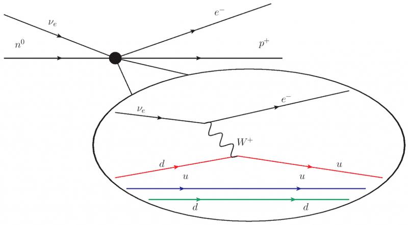 real_NeutrinoScatt-1024x566.png