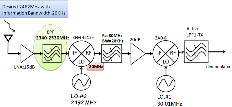 receiver_zps552b2e4a.png