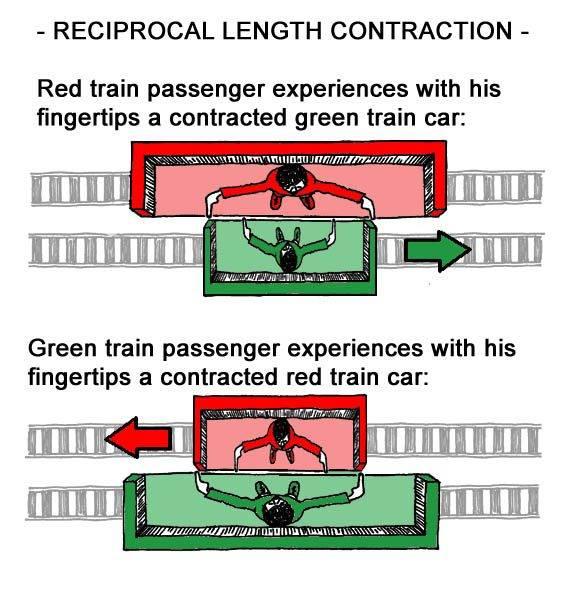 reciprocaltraincars-_zpsb68cfb3a.jpg