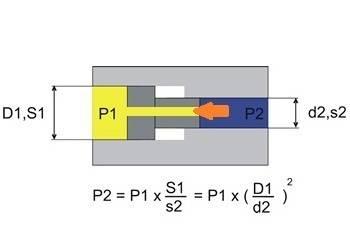 reduction-pression.jpg