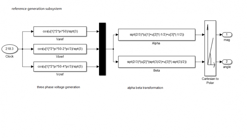 reference generation subsystem.png