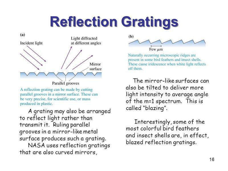 Reflection+Gratings.jpg