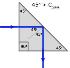 refr-90dev-prism.jpg