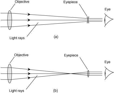 refracting_telescopes.jpg