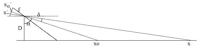 Relation_triangulation.JPG