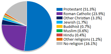 Religions_of_the_United_States.png