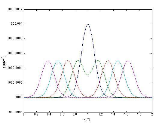 rho_plot1.jpg