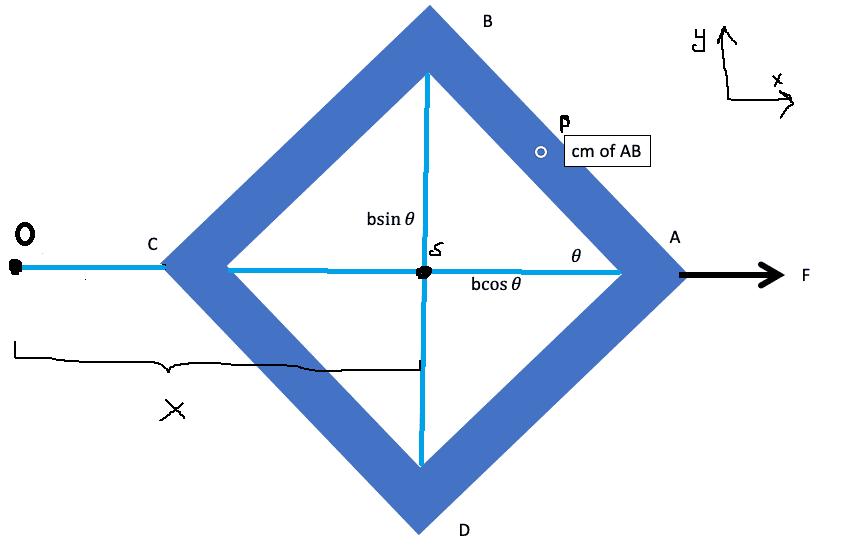 RhombicDiagram.png