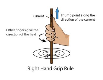 Right-Hand-Grip-Rules.png