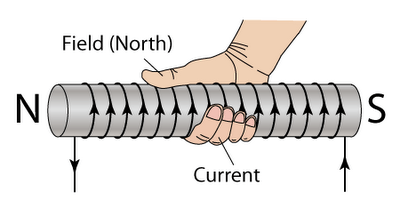 Right-Hand-Grip-Rules2.png