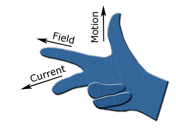 RightHandOutline.png