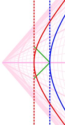 rindler-observer-measuring-c-png.90028.png