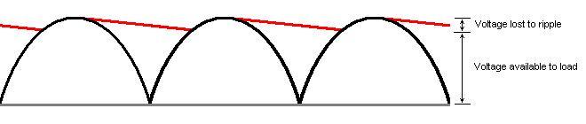 ripple-graph.jpg