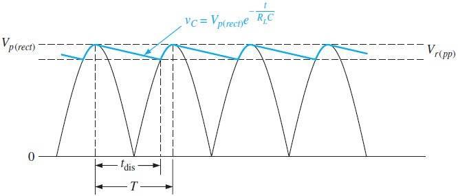 ripple_voltage.jpg
