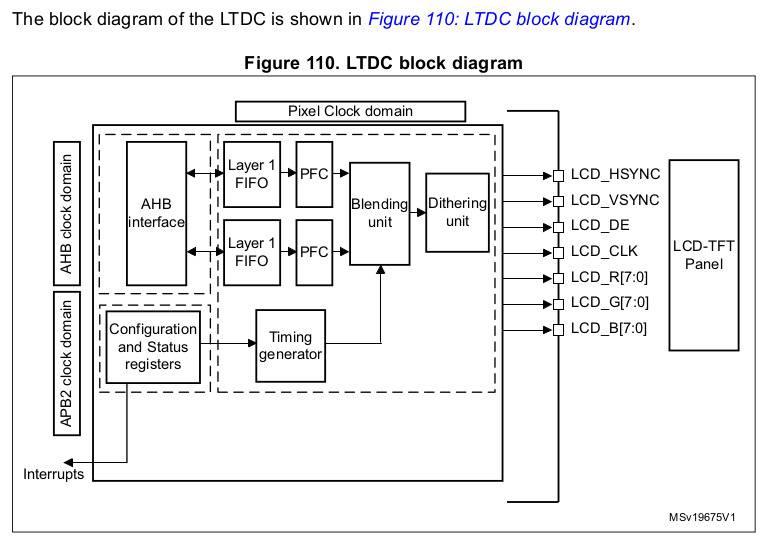 tft lcd display