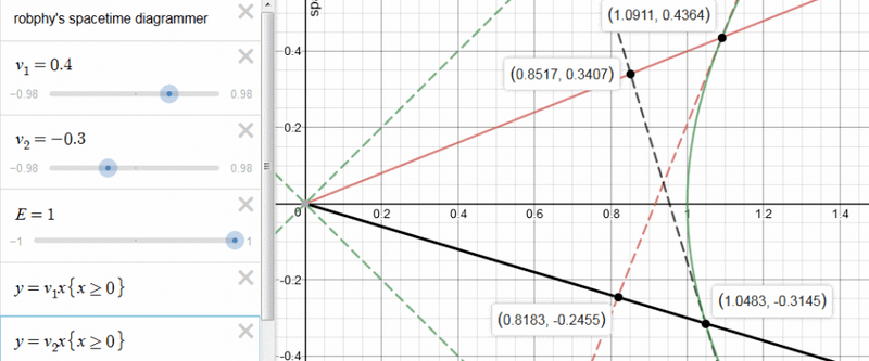 robphy-desmos-time-dilation-ratios.png