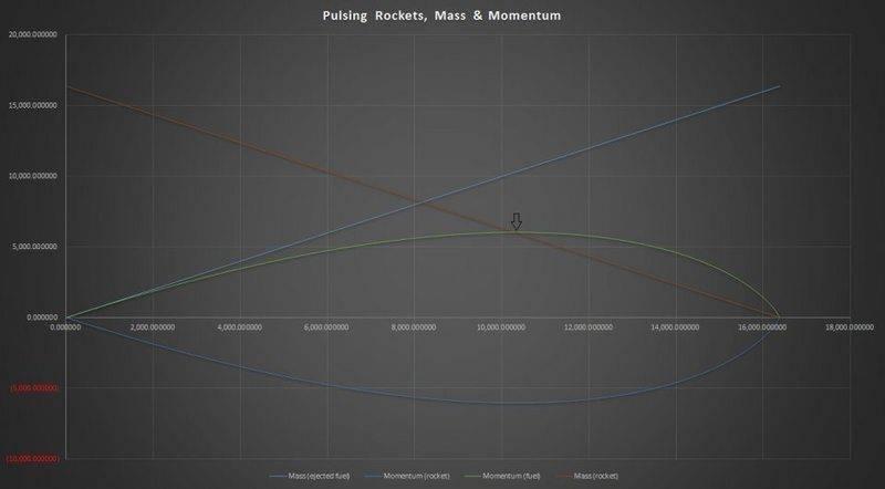 Rocket Chart.jpg