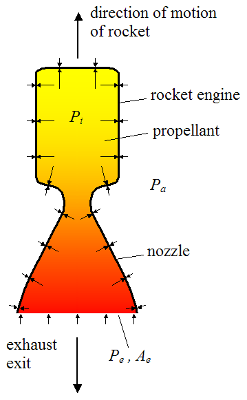 rocket_physics_15.png