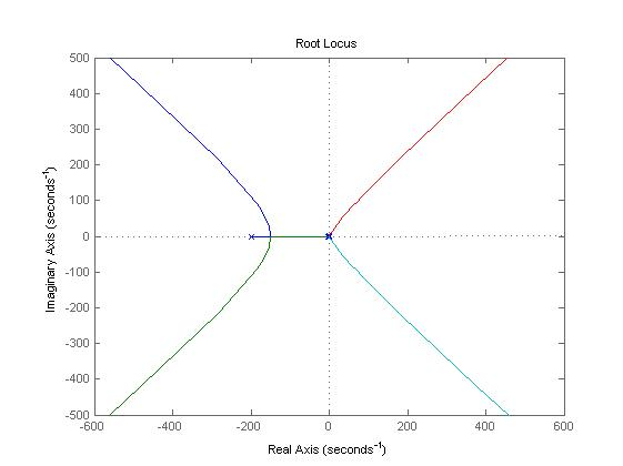 root_locus.jpg