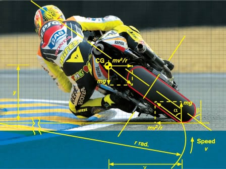 Rossi-Diagram.jpg