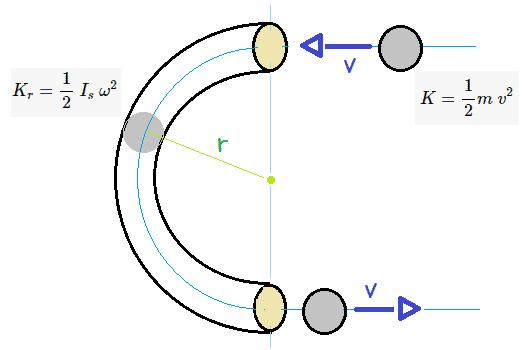 Rotacion2.png