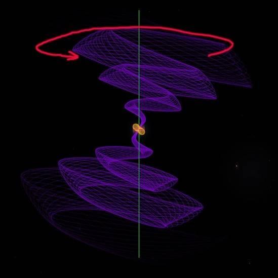 rotation-false.jpg