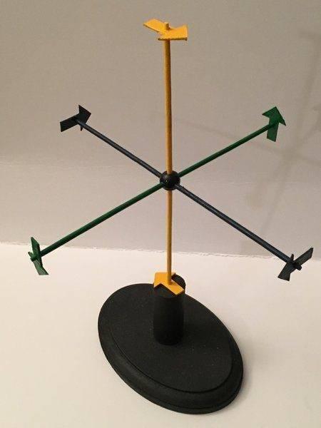 Rotation in 3D.JPG